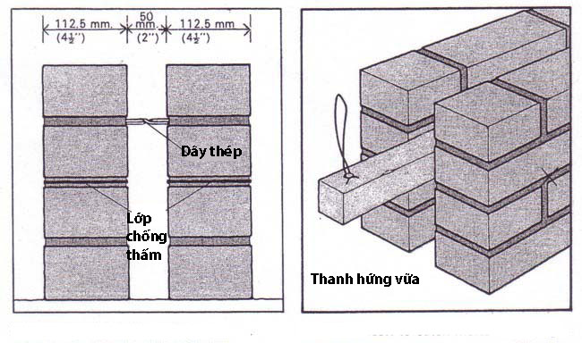 ky-thuat-xay-gach-dung-tieu-chuan-9