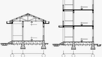 Các loại móng nhà và tư vấn lựa chọn móng phù hợp khi xây nhà?