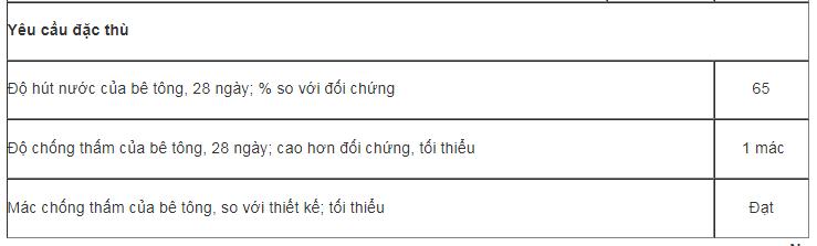 Các loại phụ gia trong xây dựng và yêu cầu kĩ thuật chung-004