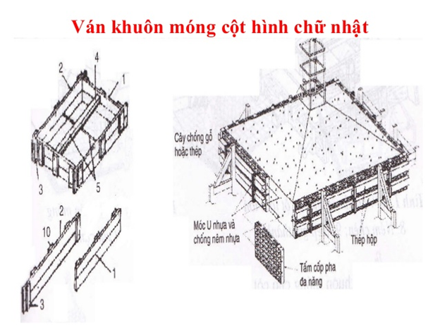 huong-dan-quy-trinh-thi-cong-mong-coc-phan-hai-1