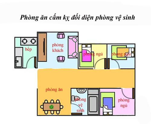 nhung-loi-de-mang-hoa-khi-dat-ban-an-khong-dung-phong-thuy-3