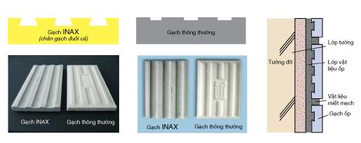 gach-inax-xu-huong-gach-ngoai-that-dang-duoc-khang-dinh5