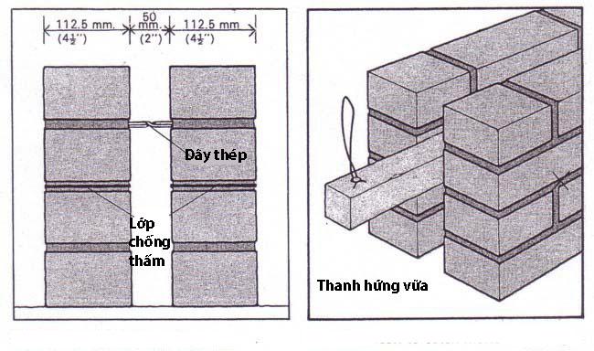ky-thuat-xay-dung-tuong-gach-9