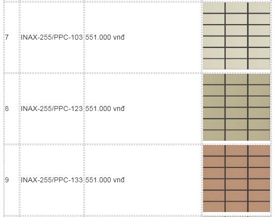 tong-quan-vBáo giá gạch Inax và những điều có thể bạn chưa biết về chúng-003e-gia-gach-inax-co-the-ban-chua-biet-003