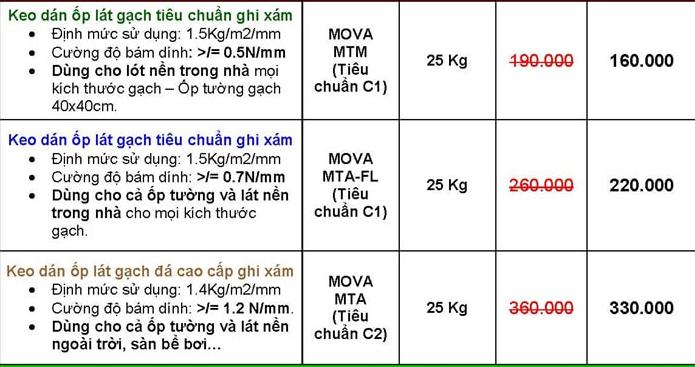 gia-keo-dan-da-granite-hien-nay-tren-thi-truong-giao-dong-nhu-the-nao