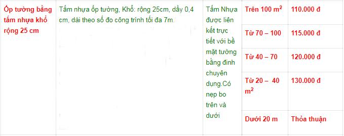 tam-nhua-op-tuong-vat-lieu-cao-cap-xu-huong-lua-chon-cua-thoi-dai-moi-1