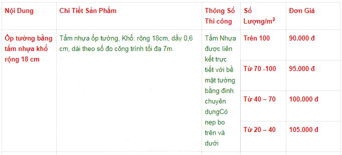 tam-nhua-op-tuong-vat-lieu-cao-cap-xu-huong-lua-chon-cua-thoi-dai-moi