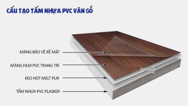 phan-biet-go-nhua-composite-va-tam-nhua-pvc-van-go-5