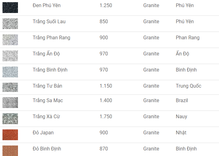 bang-gia-da-granite-op-cau-thang-cap-nhat-moi-nhat-tren-thi-truong-hien-nay-1