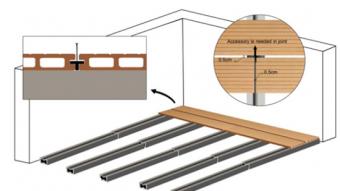 Quy trình thi công sàn gỗ nhựa ngoài trời đúng chuẩn