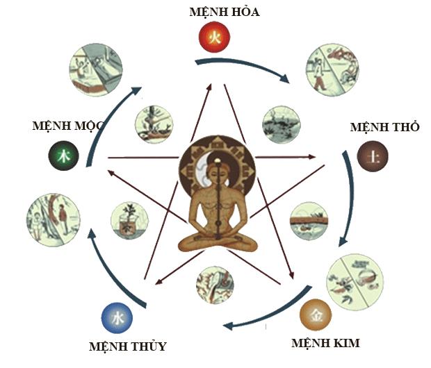 bang-bao-gia-da-marble-cream-marfil-va-nhung-dieu-ban-nen-biet-ve-chung-14