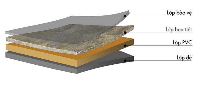 Tấm nhựa PVC vân đá - Vật liệu nhựa ốp tường cao cấp-5