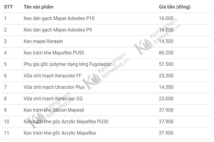 Cập nhật bảng giá keo mapei mới nhất năm 2020-15