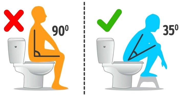 Những sai lầm thường gặp khi sử dụng bồn cầu vệ sinh-4
