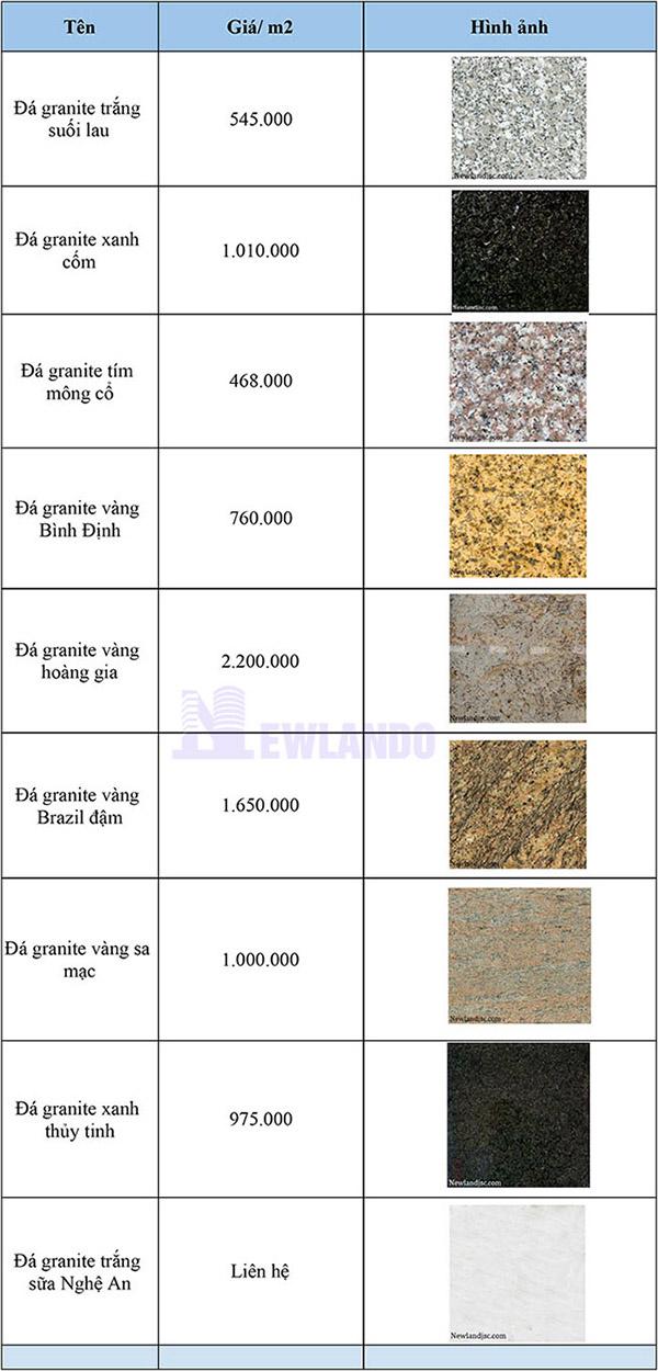 Báo giá đá hoa cương bàn bếp bền - đẹp - rẻ tại Hà Nội-11
