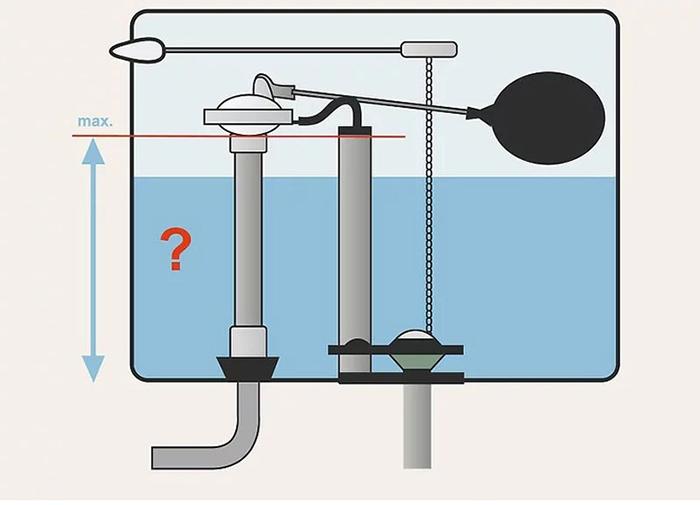 Cách sửa bồn cầu bị rò nước, xả nước yếu 1 cách nhanh chóng