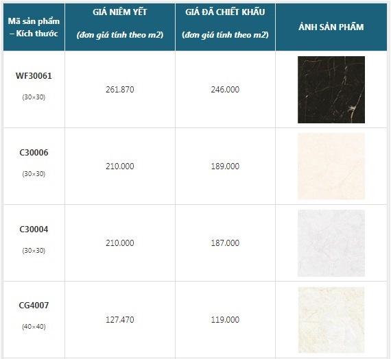 Bảng báo giá gạch ốp tường giả đá mới nhất theo từng loại-10