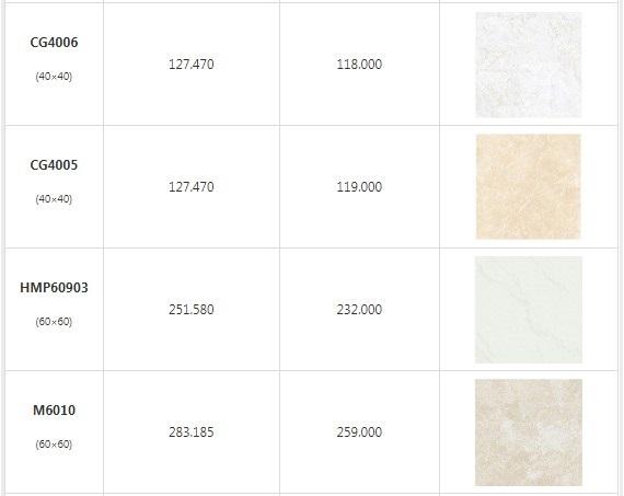 Bảng báo giá gạch ốp tường giả đá mới nhất theo từng loại-11