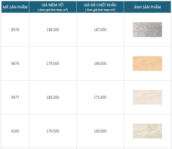Bảng báo giá gạch ốp tường giả đá mới nhất theo từng loại-14