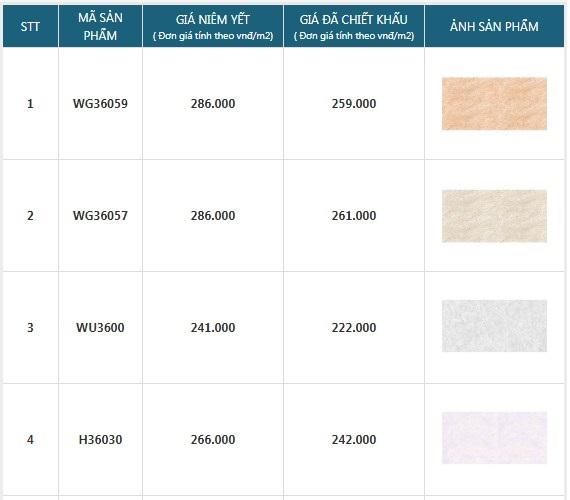 Bảng báo giá gạch ốp tường giả đá mới nhất theo từng loại-16