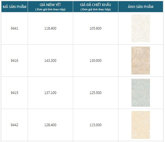 Bảng báo giá gạch ốp tường giả đá mới nhất theo từng loại-2