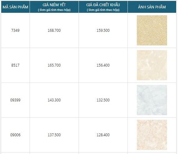 Bảng báo giá gạch ốp tường giả đá mới nhất theo từng loại-3