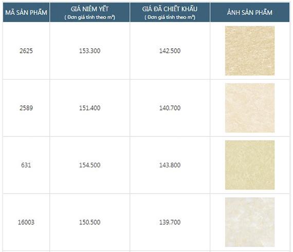 Bảng báo giá gạch ốp tường giả đá mới nhất theo từng loại-5