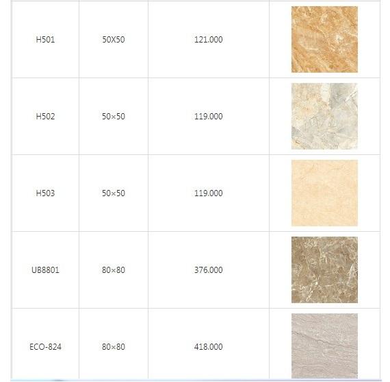 Bảng báo giá gạch ốp tường giả đá mới nhất theo từng loại-9