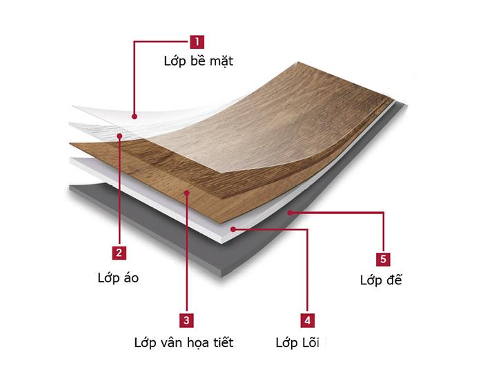 Hướng dẫn lắp đặt gạch giả gỗ sao cho đẹp-1