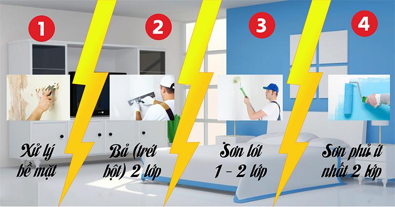 Quy trình thi công sơn tường nhà đúng chuẩn-03
