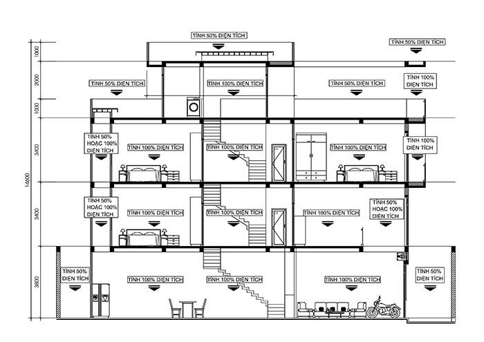 Tính đơn giá xây dựng nhà theo diện tích là cách phổ biến