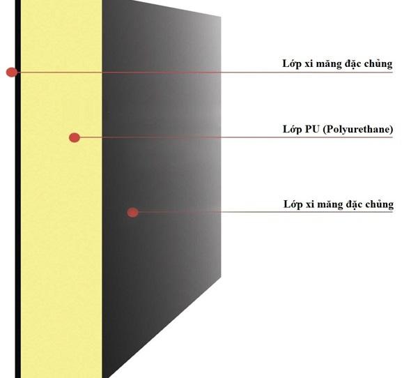 Gạch mát chống nóng là gì?
